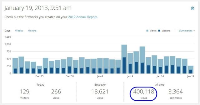 ZKG stats-19th Jan 2013