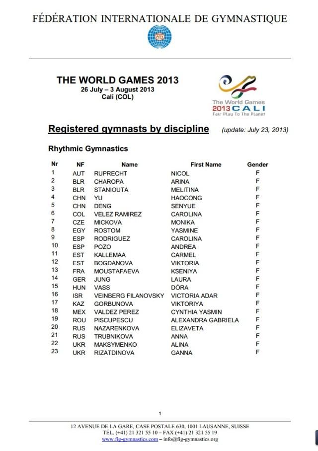 Participants List-RG-World Games 2013 Cali