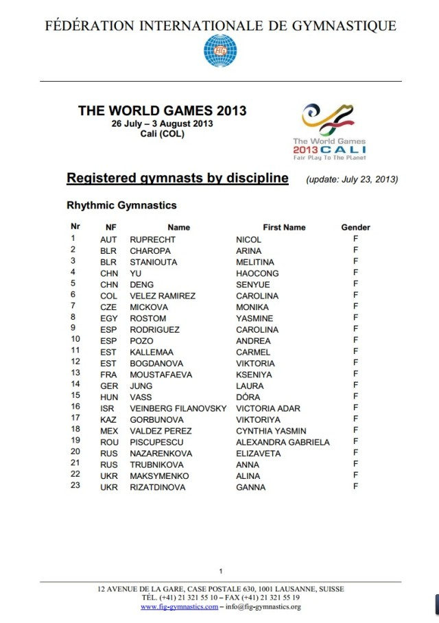 Participants List-RG-World Games 2013 Cali