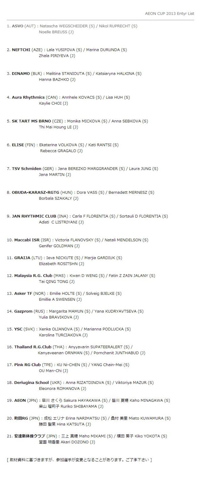 Participants list-Aeon Cup 2013